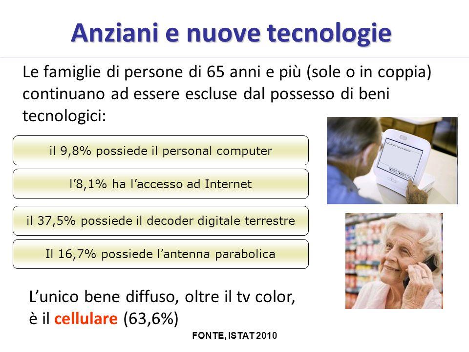 Anziani e nuove tecnologie FONTE, ISTAT 2010 Le famiglie di persone di 65 anni e più (sole o in coppia) continuano ad essere escluse dal possesso di beni tecnologici: Lunico bene diffuso, oltre il tv color, è il cellulare (63,6%) il 9,8% possiede il personal computer l8,1% ha laccesso ad Internet il 37,5% possiede il decoder digitale terrestre Il 16,7% possiede lantenna parabolica