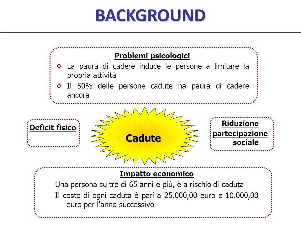 Impatto economico Una persona su tre di 65 anni e più, è a rischio di caduta Il costo di ogni caduta è pari a 25.000,00 euro e 10.000,00 euro per l'an
