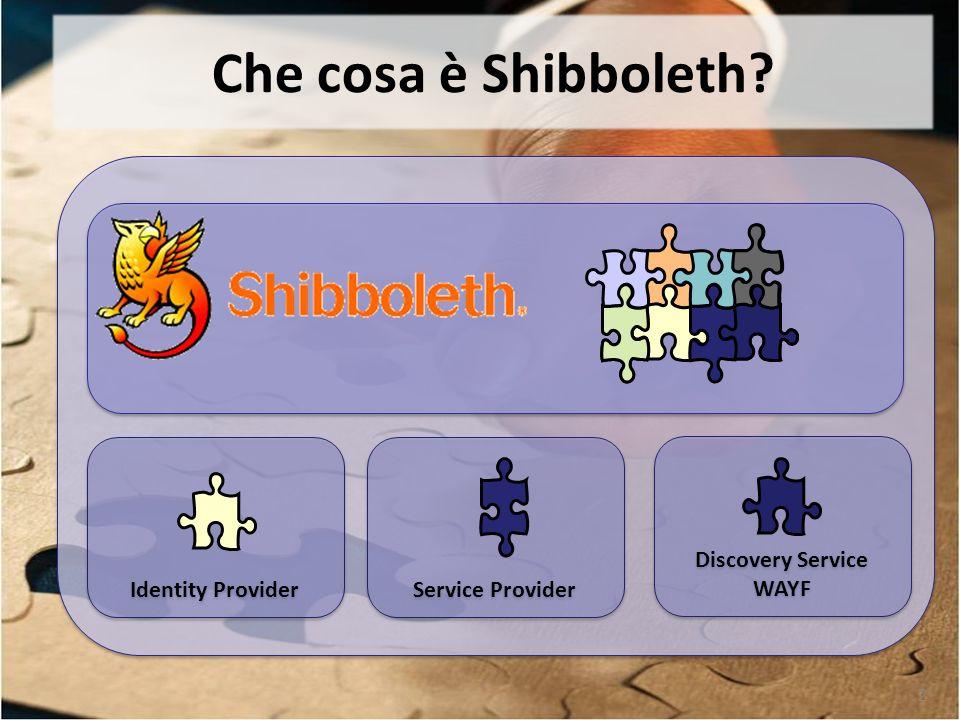 Identity Provider 2 Che cosa è Shibboleth? Discovery Service WAYF Discovery Service WAYF Service Provider