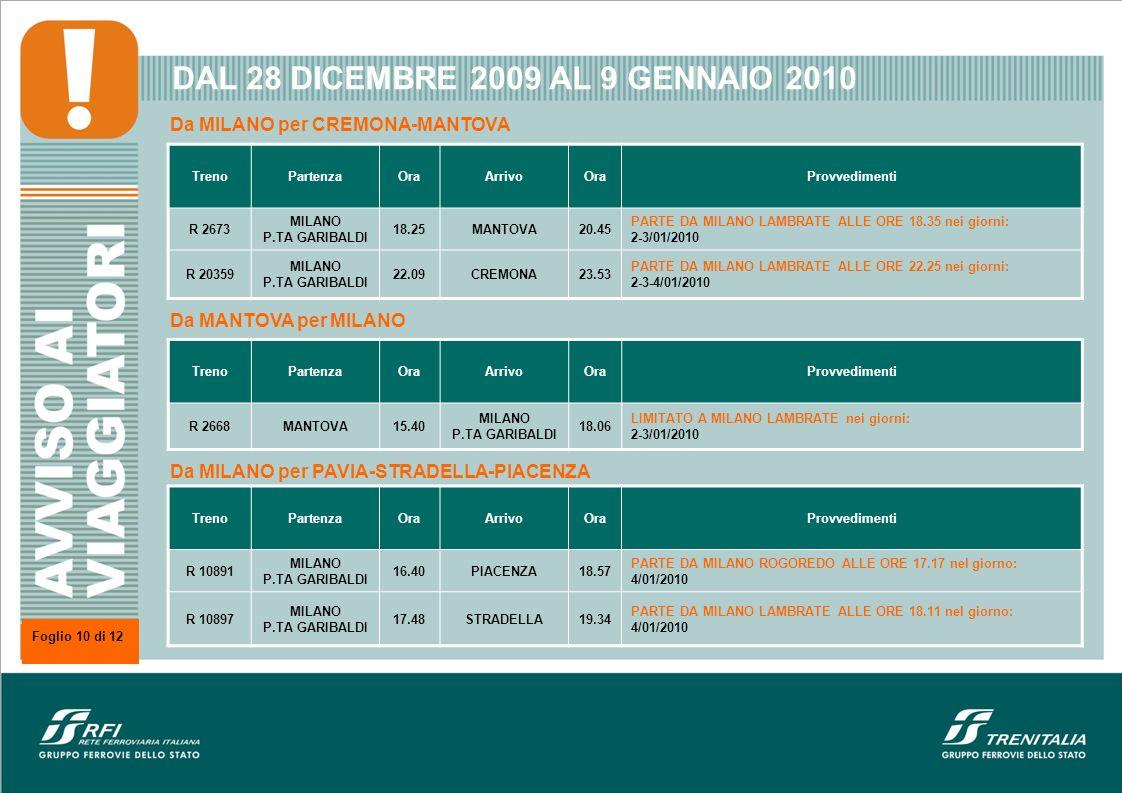 DAL 28 DICEMBRE 2009 AL 9 GENNAIO 2010 TrenoPartenzaOraArrivoOraProvvedimenti R 2673 MILANO P.TA GARIBALDI 18.25MANTOVA20.45 PARTE DA MILANO LAMBRATE