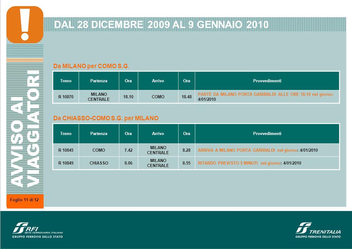 DAL 28 DICEMBRE 2009 AL 9 GENNAIO 2010 TrenoPartenzaOraArrivoOraProvvedimenti R 10870 MILANO CENTRALE 18.10COMO18.48 PARTE DA MILANO PORTA GARIBALDI A