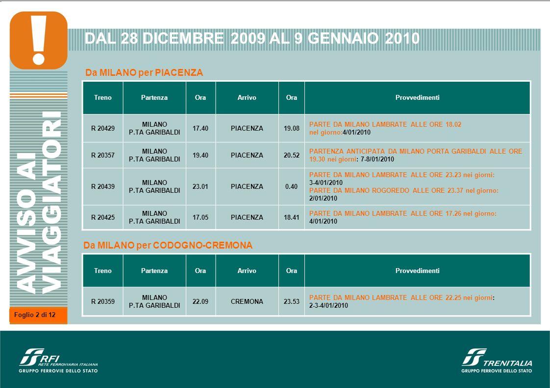 DAL 28 DICEMBRE 2009 AL 9 GENNAIO 2010 TrenoPartenzaOraArrivoOraProvvedimenti R 20429 MILANO P.TA GARIBALDI 17.40PIACENZA19.08 PARTE DA MILANO LAMBRAT