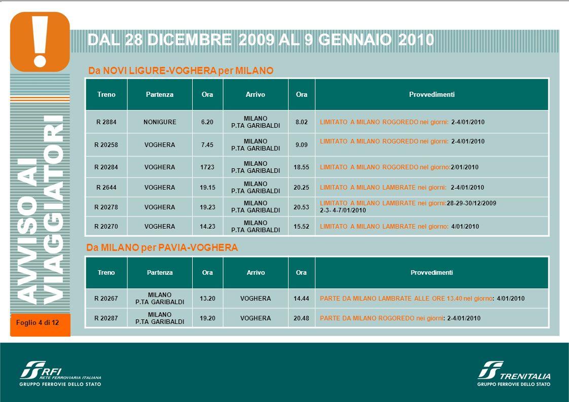 DAL 28 DICEMBRE 2009 AL 9 GENNAIO 2010 TrenoPartenzaOraArrivoOraProvvedimenti R 2884NONIGURE6.20 MILANO P.TA GARIBALDI 8.02LIMITATO A MILANO ROGOREDO