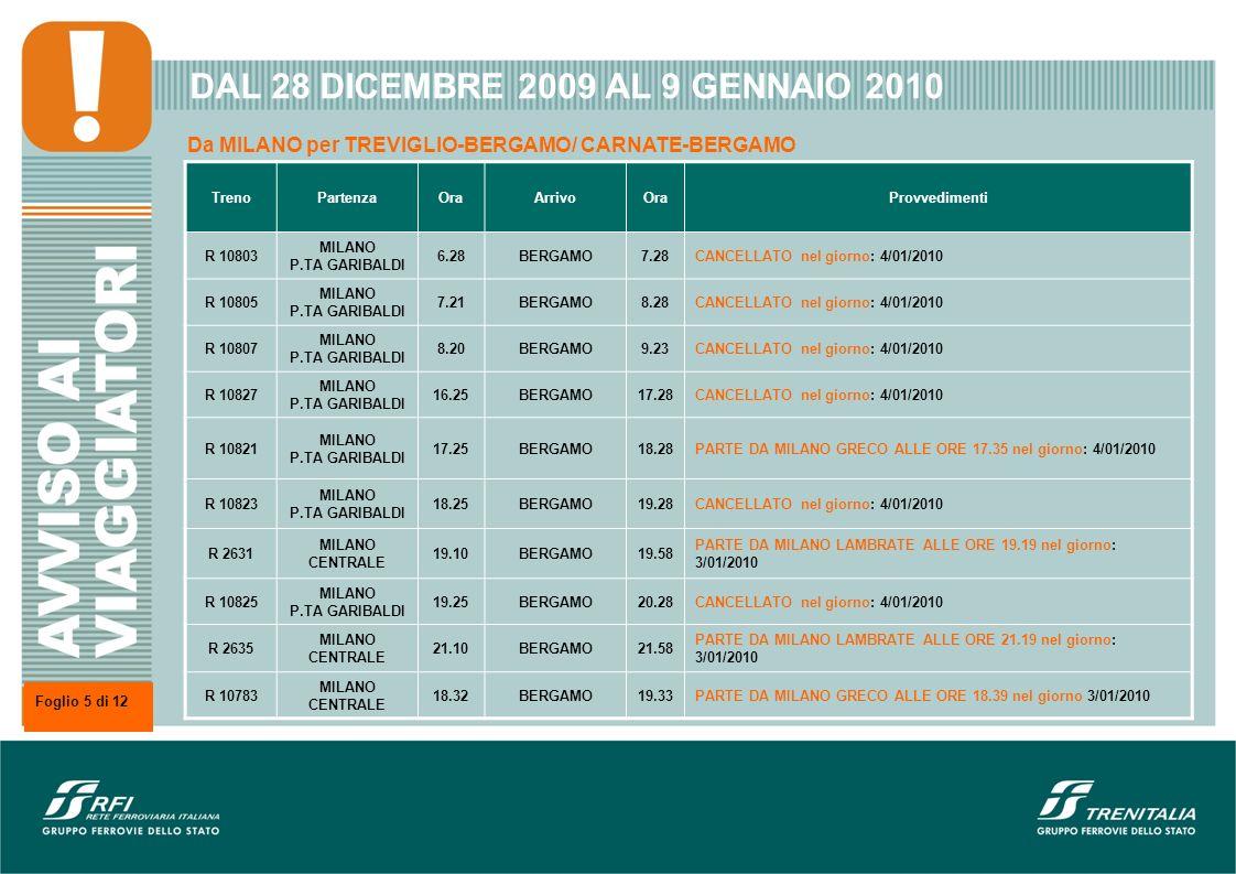 DAL 28 DICEMBRE 2009 AL 9 GENNAIO 2010 TrenoPartenzaOraArrivoOraProvvedimenti R 10803 MILANO P.TA GARIBALDI 6.28BERGAMO7.28CANCELLATO nel giorno: 4/01