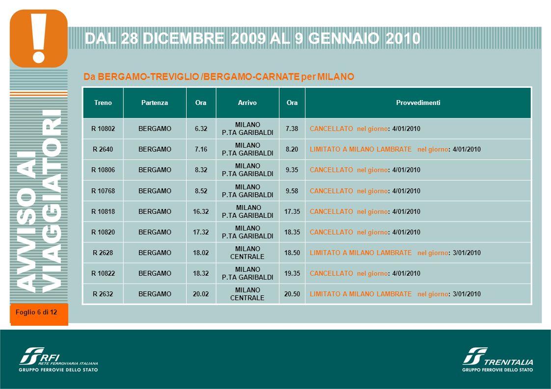 DAL 28 DICEMBRE 2009 AL 9 GENNAIO 2010 TrenoPartenzaOraArrivoOraProvvedimenti R 10802BERGAMO6.32 MILANO P.TA GARIBALDI 7.38CANCELLATO nel giorno: 4/01