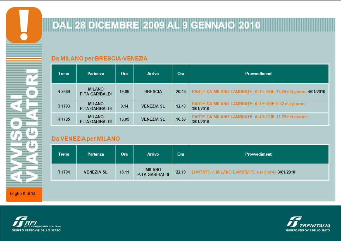 DAL 28 DICEMBRE 2009 AL 9 GENNAIO 2010 TrenoPartenzaOraArrivoOraProvvedimenti R 2669 MILANO P.TA GARIBALDI 19.06BRESCIA20.46PARTE DA MILANO LAMBRATE A