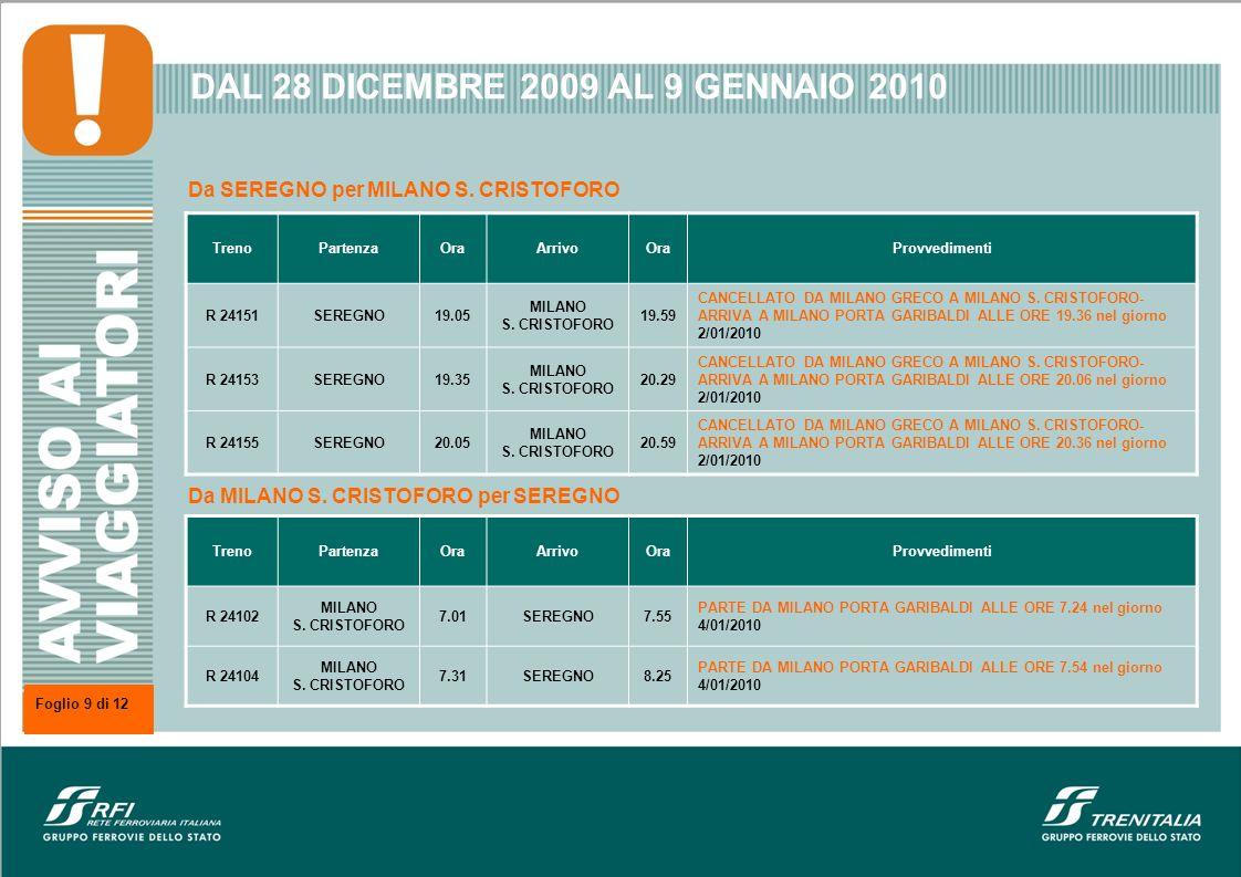 DAL 28 DICEMBRE 2009 AL 9 GENNAIO 2010 TrenoPartenzaOraArrivoOraProvvedimenti R 24151SEREGNO19.05 MILANO S. CRISTOFORO 19.59 CANCELLATO DA MILANO GREC