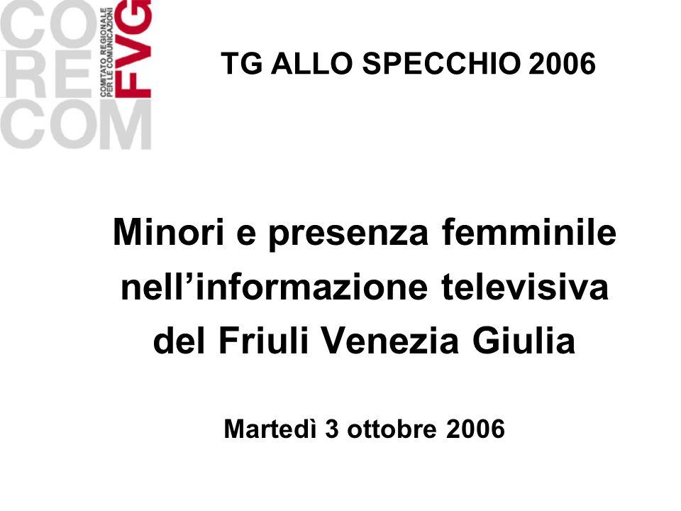 TG ALLO SPECCHIO 2006 Minori e presenza femminile nellinformazione televisiva del Friuli Venezia Giulia Martedì 3 ottobre 2006