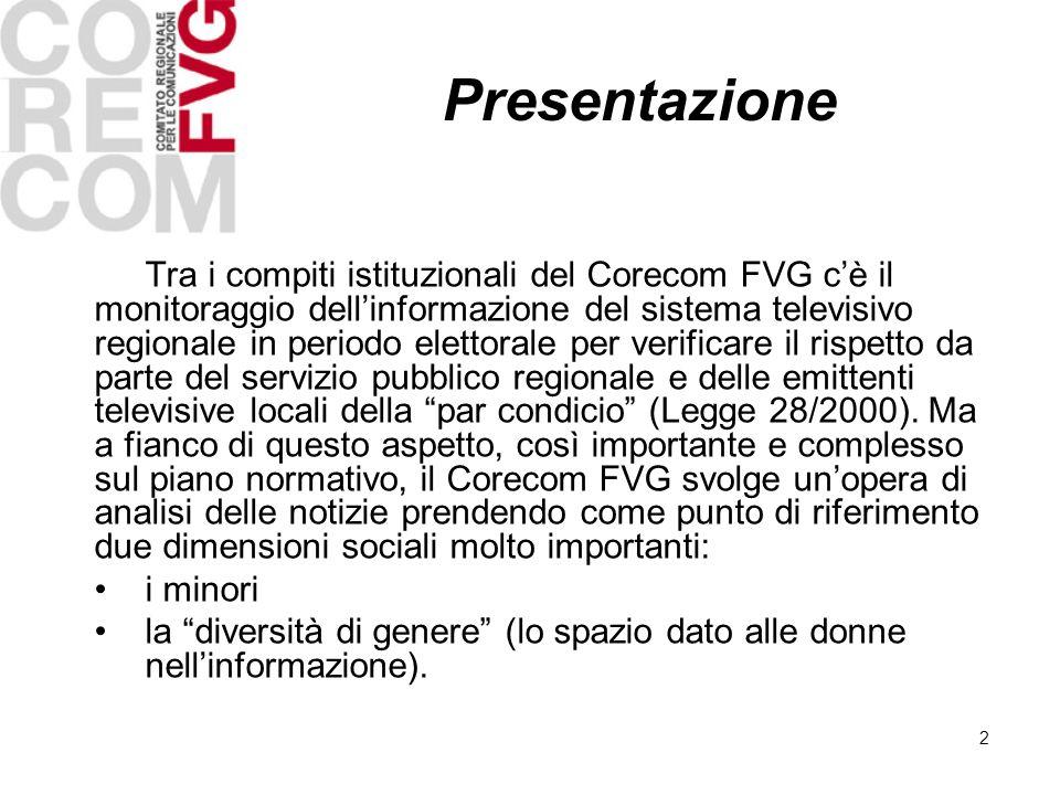 Presentazione Tra i compiti istituzionali del Corecom FVG cè il monitoraggio dellinformazione del sistema televisivo regionale in periodo elettorale p
