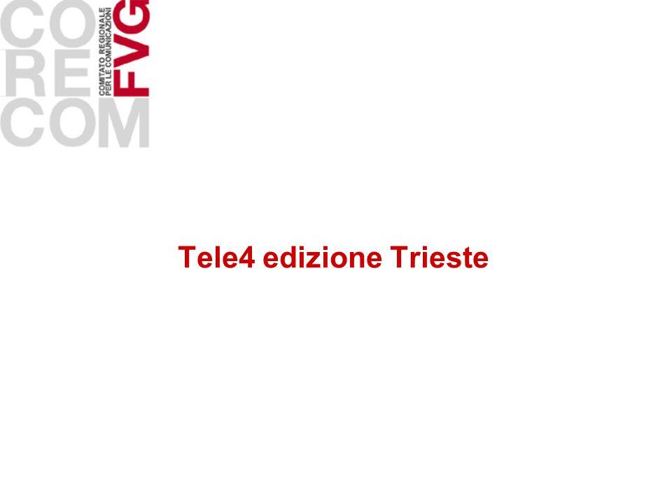 Tele4 edizione Trieste