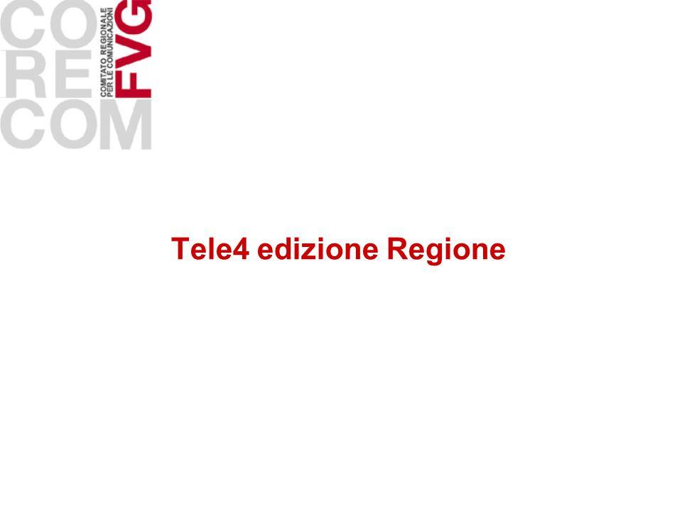Tele4 edizione Regione