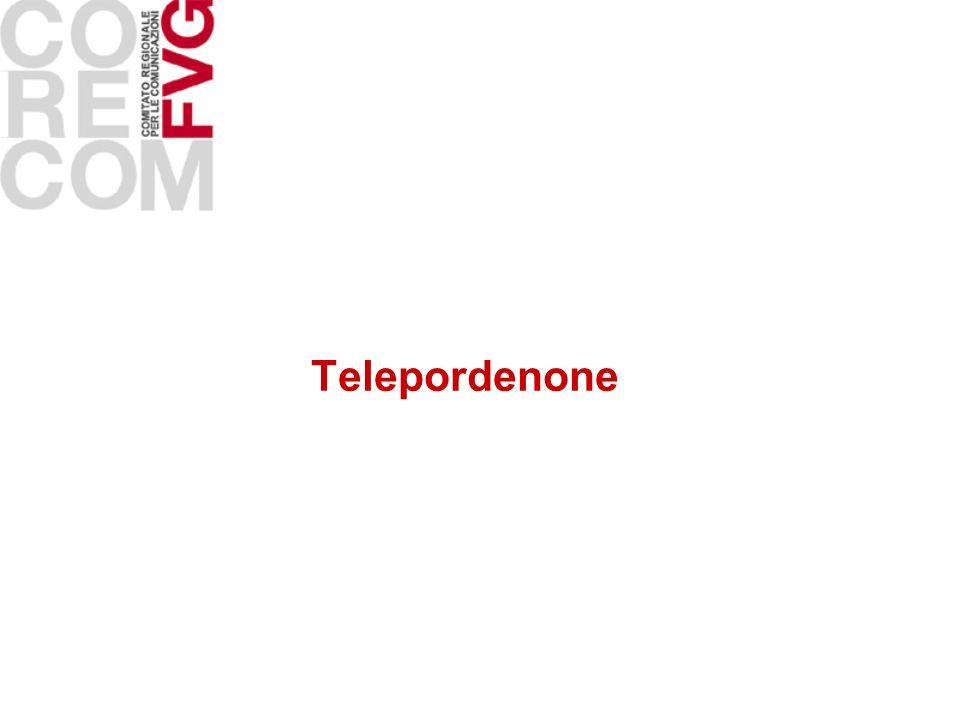 Telepordenone