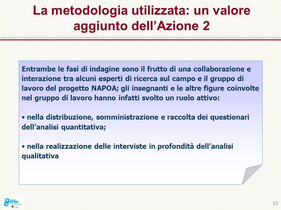 10 La metodologia utilizzata: un valore aggiunto dellAzione 2 Entrambe le fasi di indagine sono il frutto di una collaborazione e interazione tra alcu