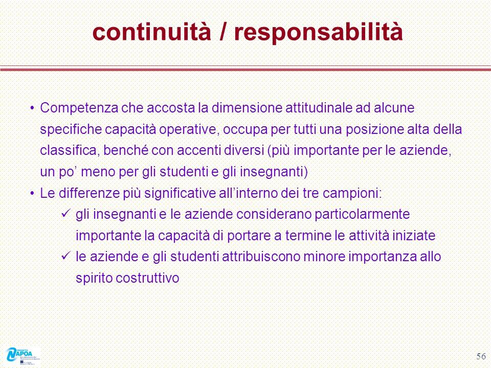 56 continuità / responsabilità Competenza che accosta la dimensione attitudinale ad alcune specifiche capacità operative, occupa per tutti una posizio