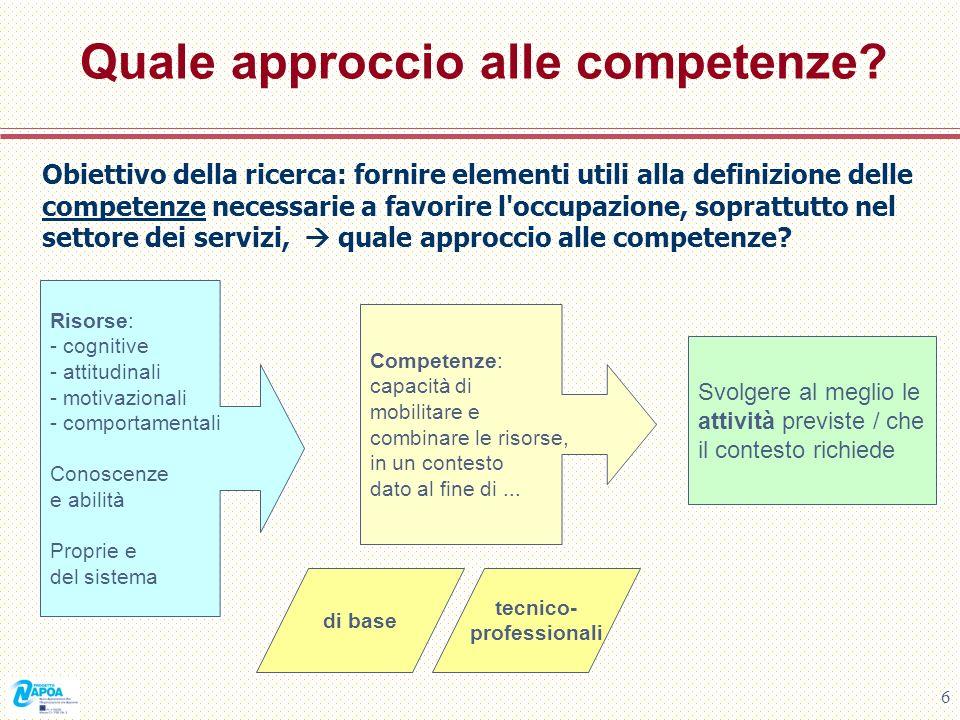 6 Quale approccio alle competenze? Obiettivo della ricerca: fornire elementi utili alla definizione delle competenze necessarie a favorire l'occupazio