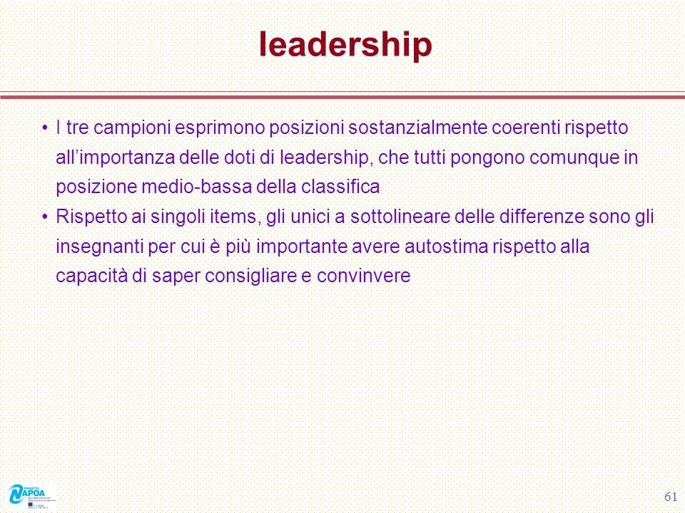61 leadership I tre campioni esprimono posizioni sostanzialmente coerenti rispetto allimportanza delle doti di leadership, che tutti pongono comunque