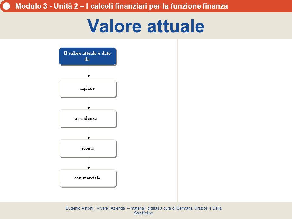 Modulo 3 - Unità 2 – I calcoli finanziari per la funzione finanza Eugenio Astolfi, Vivere lAzienda – materiali digitali a cura di Germana Grazioli e D