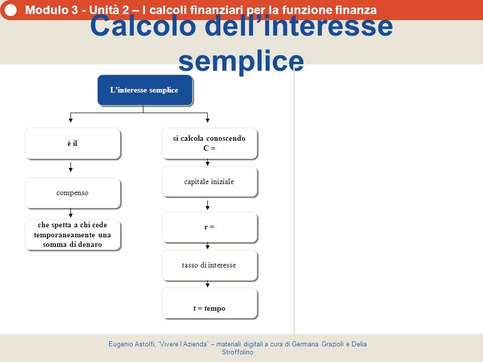 Modulo 3 - Unità 2 – I calcoli finanziari per la funzione finanza Eugenio Astolfi, Vivere lAzienda – materiali digitali a cura di Germana Grazioli e Delia Stroffolino Formule dellinteresse Le formule dellinteresse sono C = noto r = noto t = noto I = da calcolare C = noto r = noto t = noto I = da calcolare C = da calcolare r = noto t = noto I = noto C = da calcolare r = noto t = noto I = noto C = noto r = noto t = da calcolare I = noto C = noto r = noto t = da calcolare I = noto dirette inverse C = noto r = da calcolare t = noto I = noto C = noto r = da calcolare t = noto I = noto