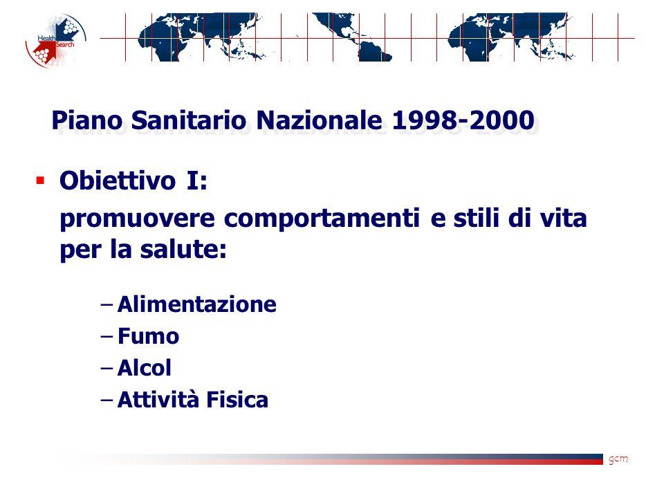 gcm Piano Sanitario Nazionale 1998-2000 Obiettivo I: promuovere comportamenti e stili di vita per la salute: –Alimentazione –Fumo –Alcol –Attività Fisica