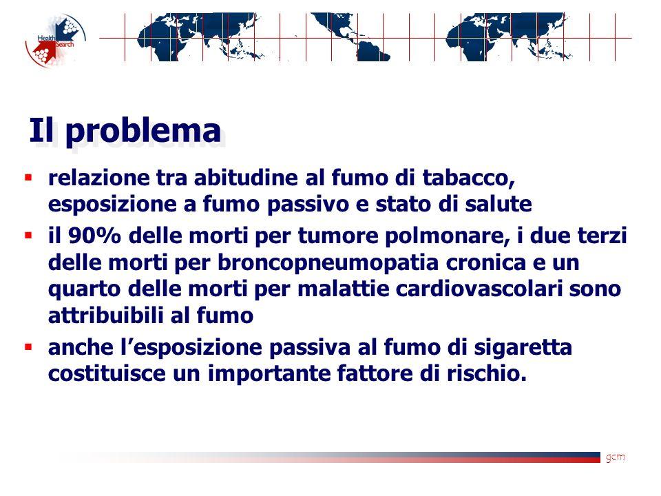 gcm Il problema relazione tra abitudine al fumo di tabacco, esposizione a fumo passivo e stato di salute il 90% delle morti per tumore polmonare, i due terzi delle morti per broncopneumopatia cronica e un quarto delle morti per malattie cardiovascolari sono attribuibili al fumo anche lesposizione passiva al fumo di sigaretta costituisce un importante fattore di rischio.
