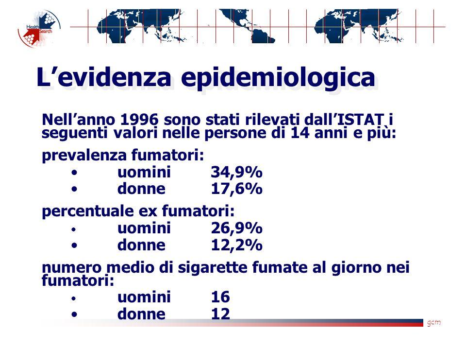 gcm Levidenza epidemiologica Nellanno 1996 sono stati rilevati dallISTAT i seguenti valori nelle persone di 14 anni e più: prevalenza fumatori: uomini34,9% donne17,6% percentuale ex fumatori: uomini 26,9% donne12,2% numero medio di sigarette fumate al giorno nei fumatori: uomini16 donne12