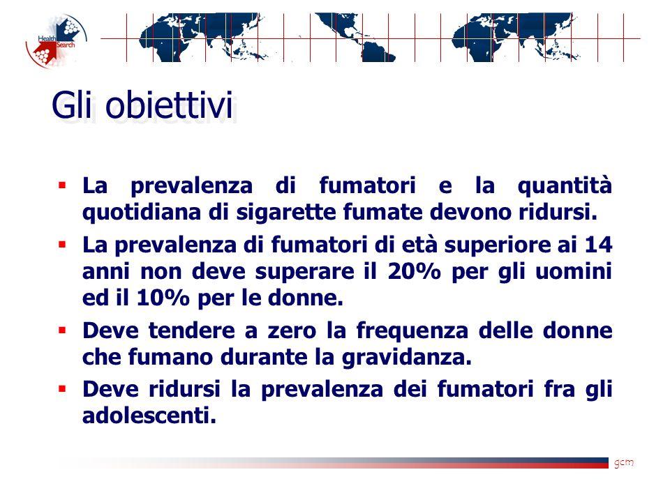 gcm Gli obiettivi La prevalenza di fumatori e la quantità quotidiana di sigarette fumate devono ridursi.