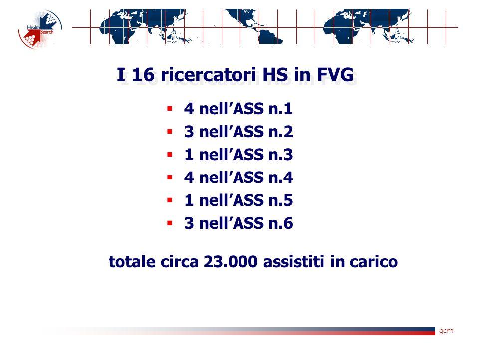 gcm I 16 ricercatori HS in FVG 4 nellASS n.1 3 nellASS n.2 1 nellASS n.3 4 nellASS n.4 1 nellASS n.5 3 nellASS n.6 totale circa 23.000 assistiti in carico