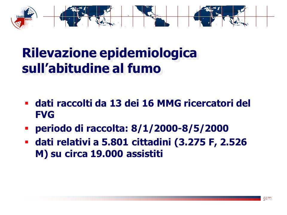 gcm Rilevazione epidemiologica sullabitudine al fumo dati raccolti da 13 dei 16 MMG ricercatori del FVG periodo di raccolta: 8/1/2000-8/5/2000 dati relativi a 5.801 cittadini (3.275 F, 2.526 M) su circa 19.000 assistiti