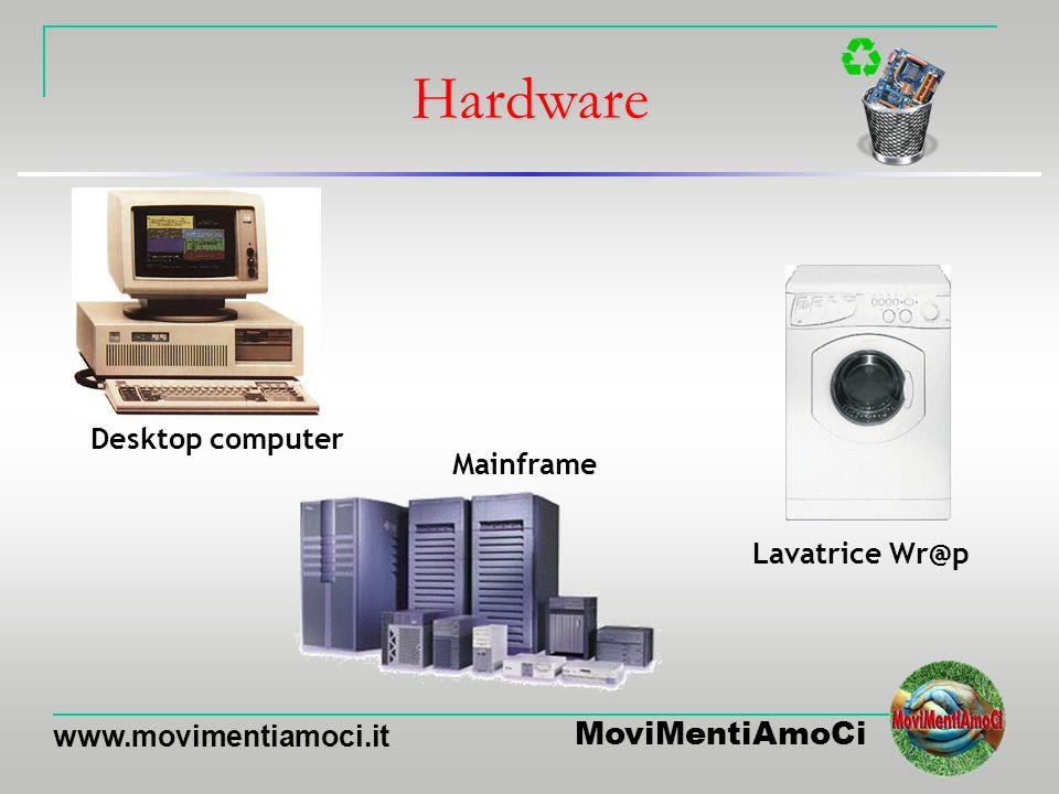 MoviMentiAmoCi www.movimentiamoci.it elaboratore elettronico digitale A prescindere dalle dimensioni e dal luogo in cui si trova, può essere definito
