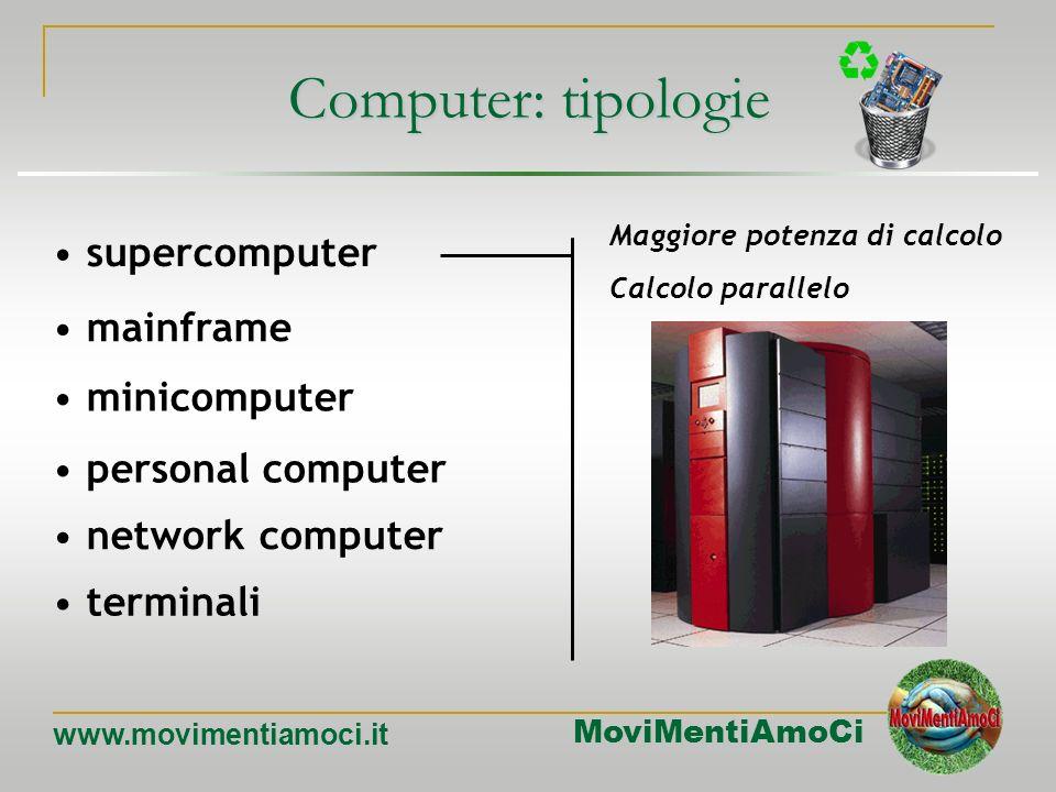 MoviMentiAmoCi www.movimentiamoci.it Hardware Desktop computer Mainframe Lavatrice Wr@p