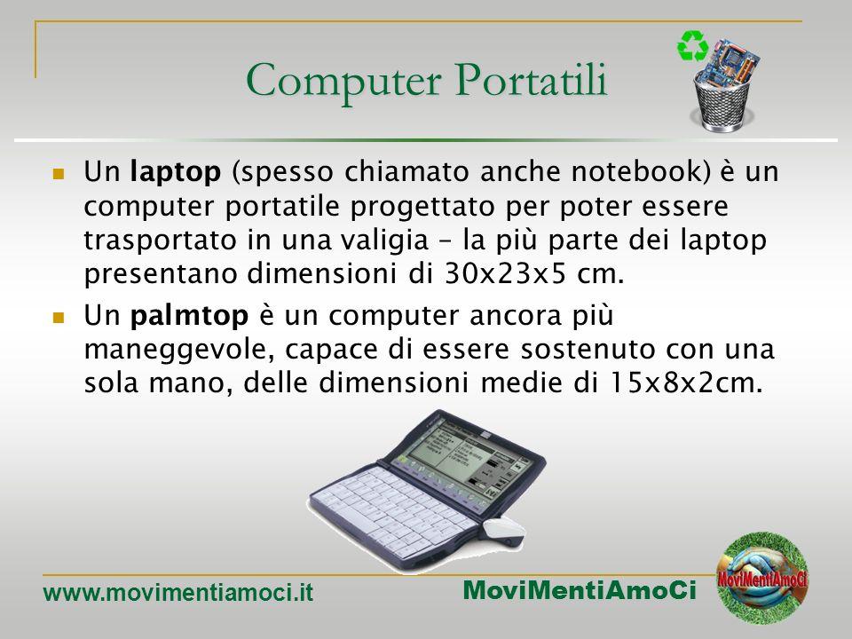 MoviMentiAmoCi www.movimentiamoci.it mainframe minicomputer personal computer network computer terminali supercomputer Terminali stupidi, nessuna pote