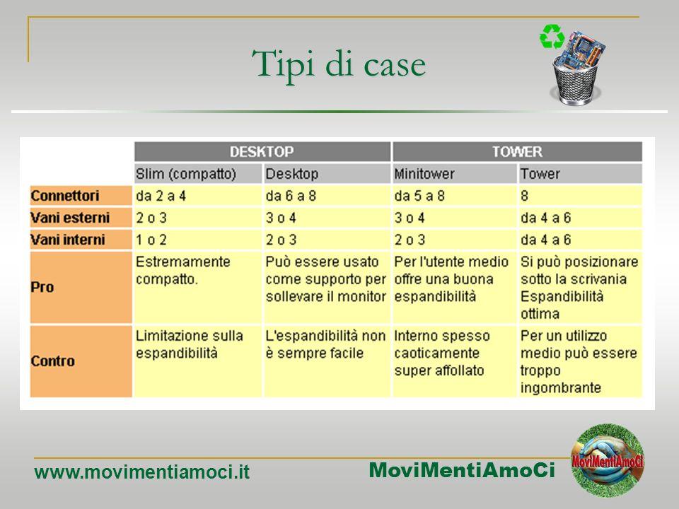 MoviMentiAmoCi www.movimentiamoci.it Hardware: un case smontato Parte anteriore Scheda madreAlloggiamenti dischiAlimentazione Vista lateraleParte post