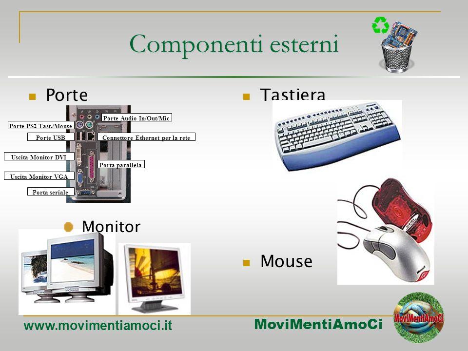 MoviMentiAmoCi www.movimentiamoci.it Hardware Lhardware è la parte che si può prendere a calci; il software quella contro cui si può solo imprecare. H