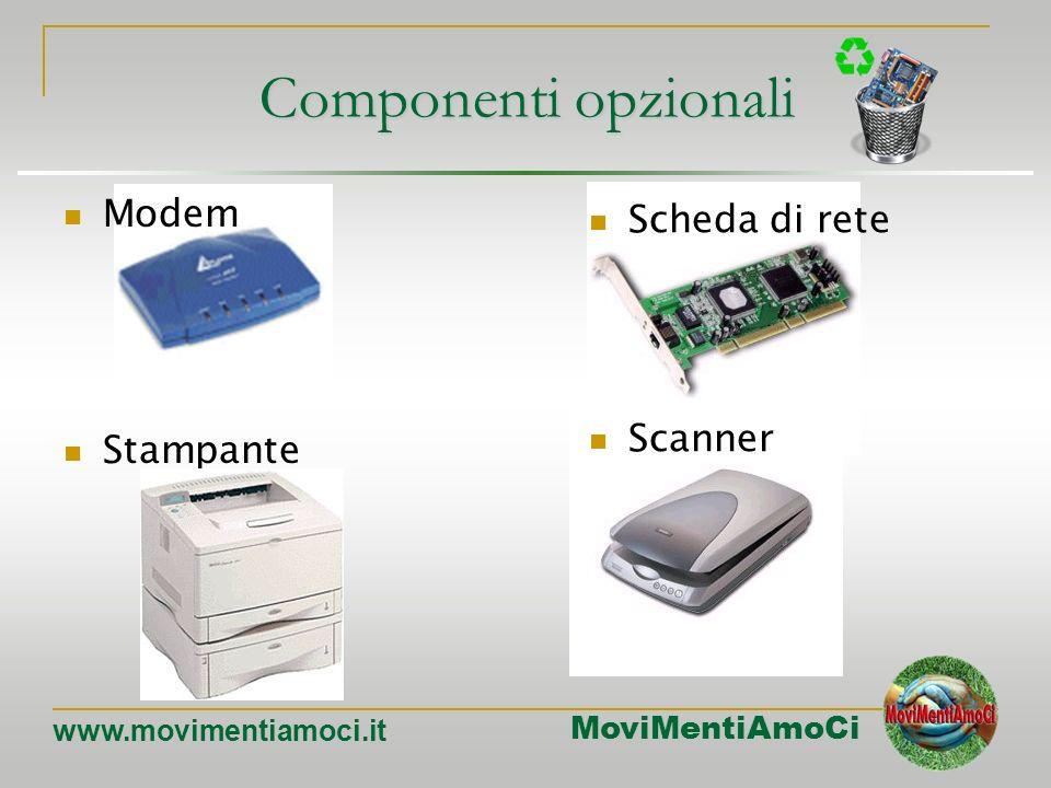 MoviMentiAmoCi www.movimentiamoci.it Componenti esterni Porte Monitor Tastiera Mouse Porte PS2 Tast./Mouse Porta seriale Uscita Monitor VGA Connettore