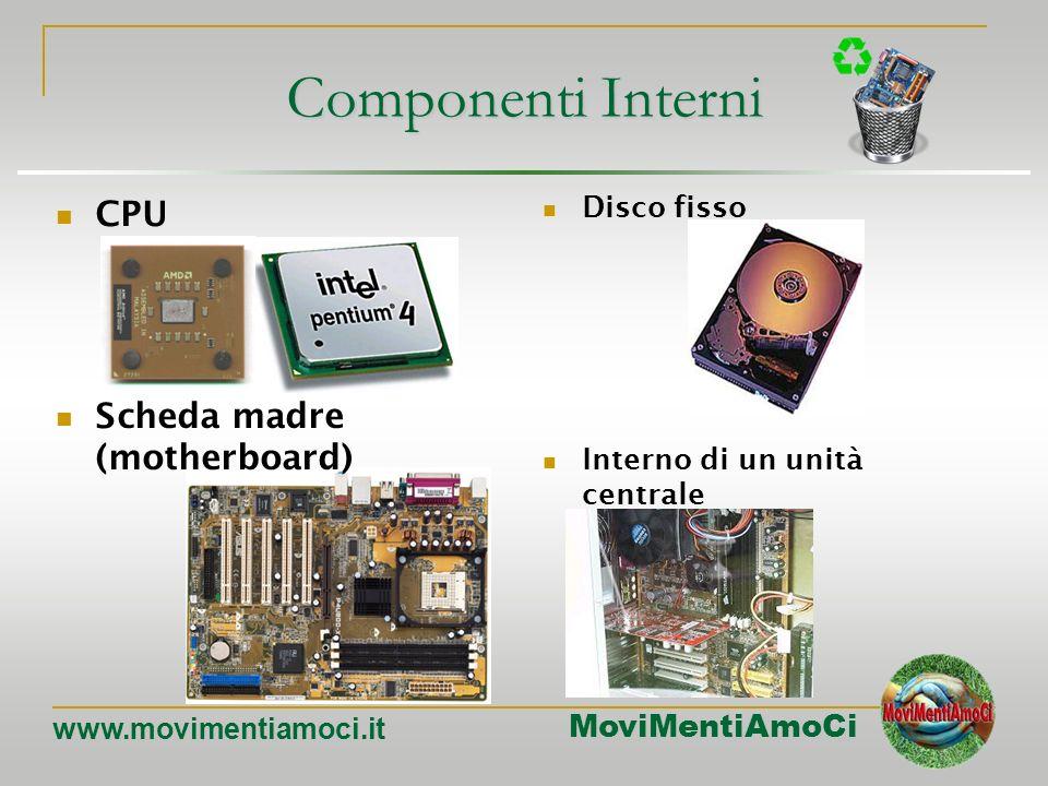 MoviMentiAmoCi www.movimentiamoci.it Componenti opzionali Modem Stampante Scheda di rete Scanner