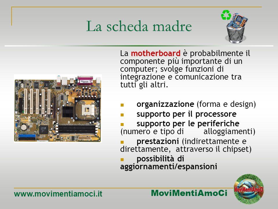 MoviMentiAmoCi www.movimentiamoci.it Disco fisso Interno di un unità centrale Componenti Interni CPU Scheda madre (motherboard)