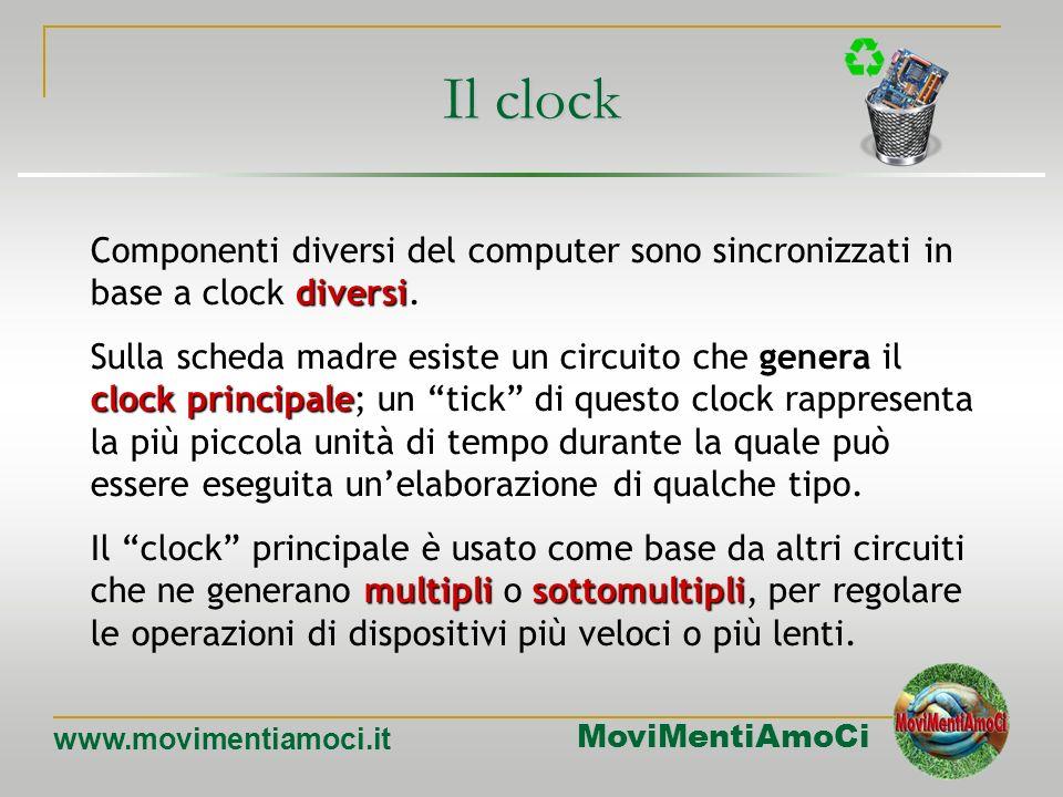 MoviMentiAmoCi www.movimentiamoci.it Il Socket Il Socket (zoccolo) è il connettore, presente su ogni mainboard, sul quale alloggia il microprocessore.