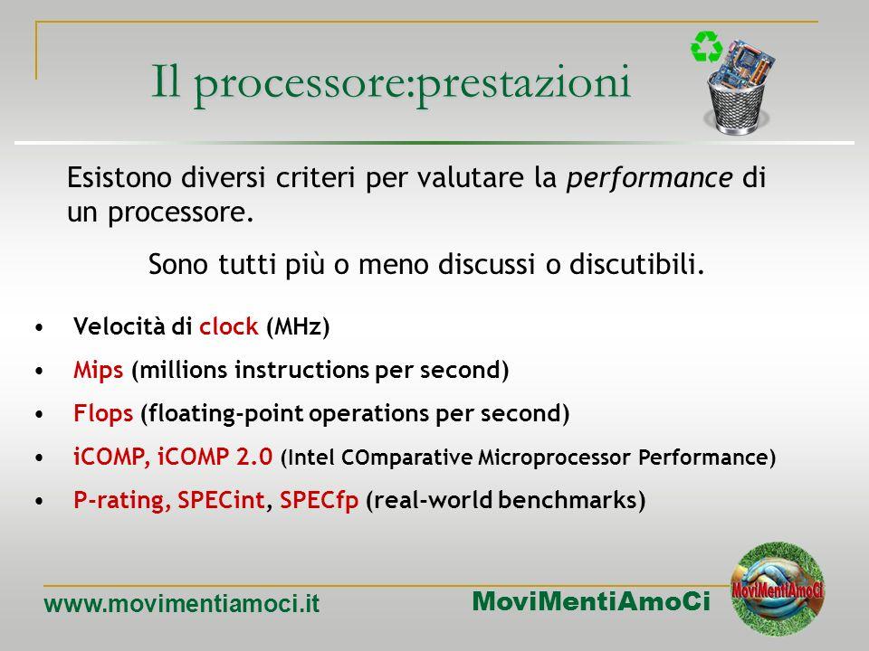 MoviMentiAmoCi www.movimentiamoci.it CPU – Central Processing Unit Il Processore (CPU) è la componente più complessa, svolge tutte le operazioni di ma