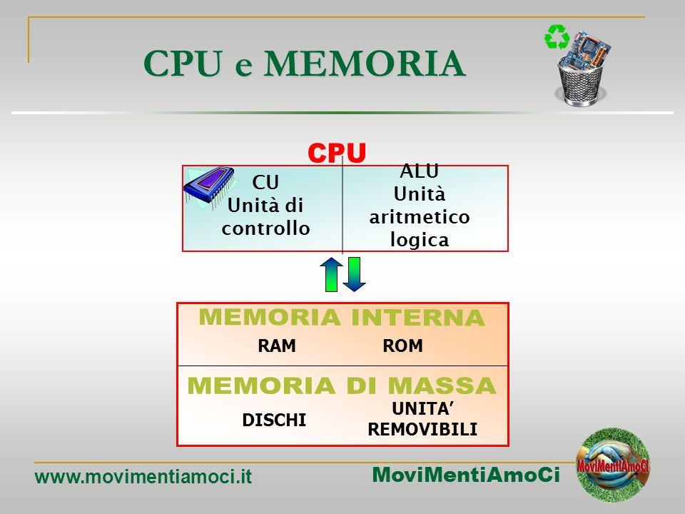 MoviMentiAmoCi www.movimentiamoci.it COPROCESSORI E PROCESSORI PARALLELI In realtà allinterno dei moderni computer non cè un solo processore che svolg