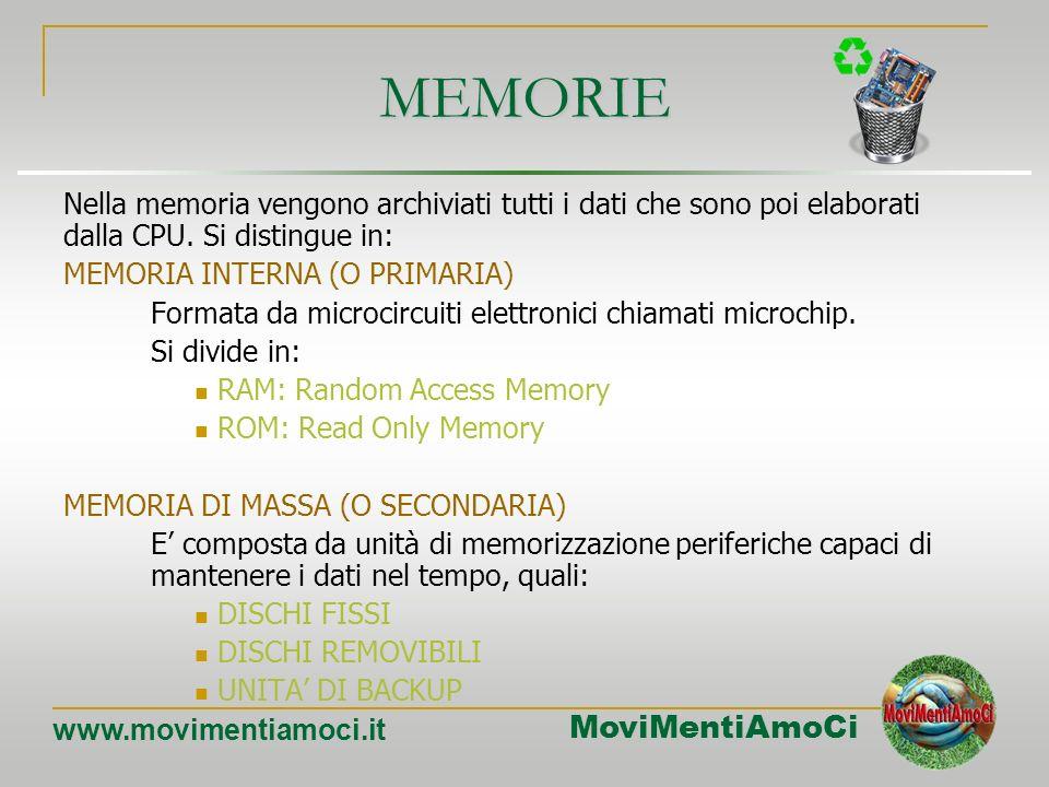 MoviMentiAmoCi www.movimentiamoci.it CU Unità di controllo ALU Unità aritmetico logica RAMROM DISCHI UNITA REMOVIBILI CPU e MEMORIA