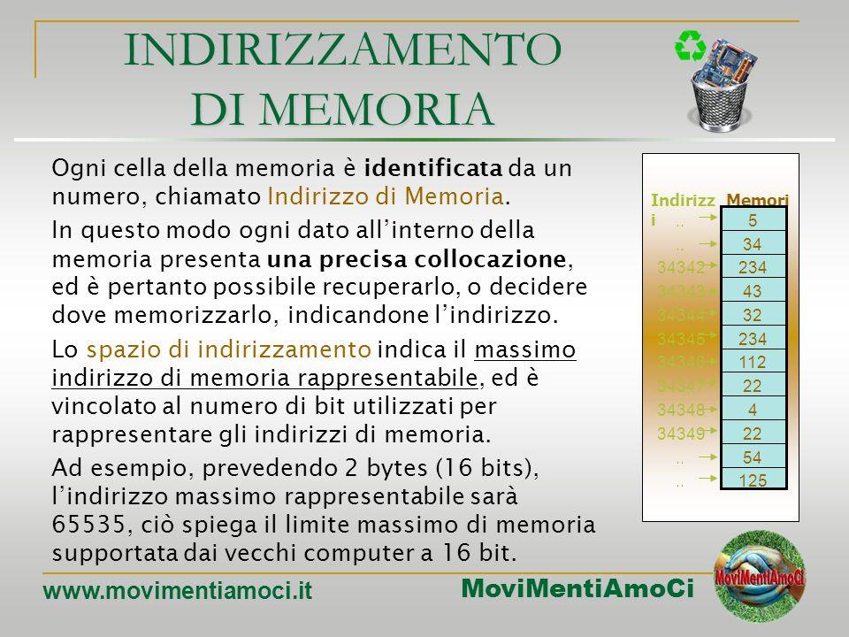MoviMentiAmoCi www.movimentiamoci.it La memoria centrale (Ram) Esistono diversi tipi di Ram. Lutilizzo delluno o dellaltro è legato al processore, o s