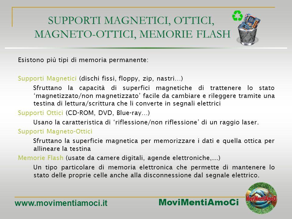 MoviMentiAmoCi www.movimentiamoci.it USARE LA MEMORIA DI MASSA Quando si scrive un documento con un computer il programma di videoscrittura risiede in