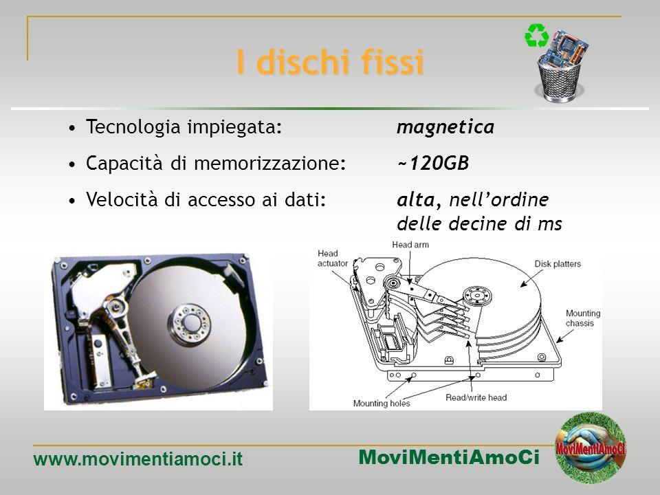 MoviMentiAmoCi www.movimentiamoci.it DISCO FISSO Il DISCO FISSO è la principale unità di registrazione permanente del PC ed è in grado di conservare g