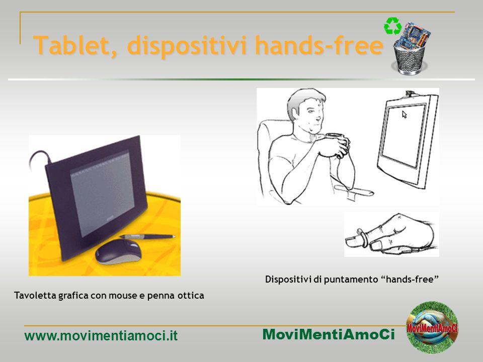 MoviMentiAmoCi www.movimentiamoci.it Trackball e altro… Trackman Wheel TrackMan A onde radio Trackpoint. Comune nei portatili IBM Joystick