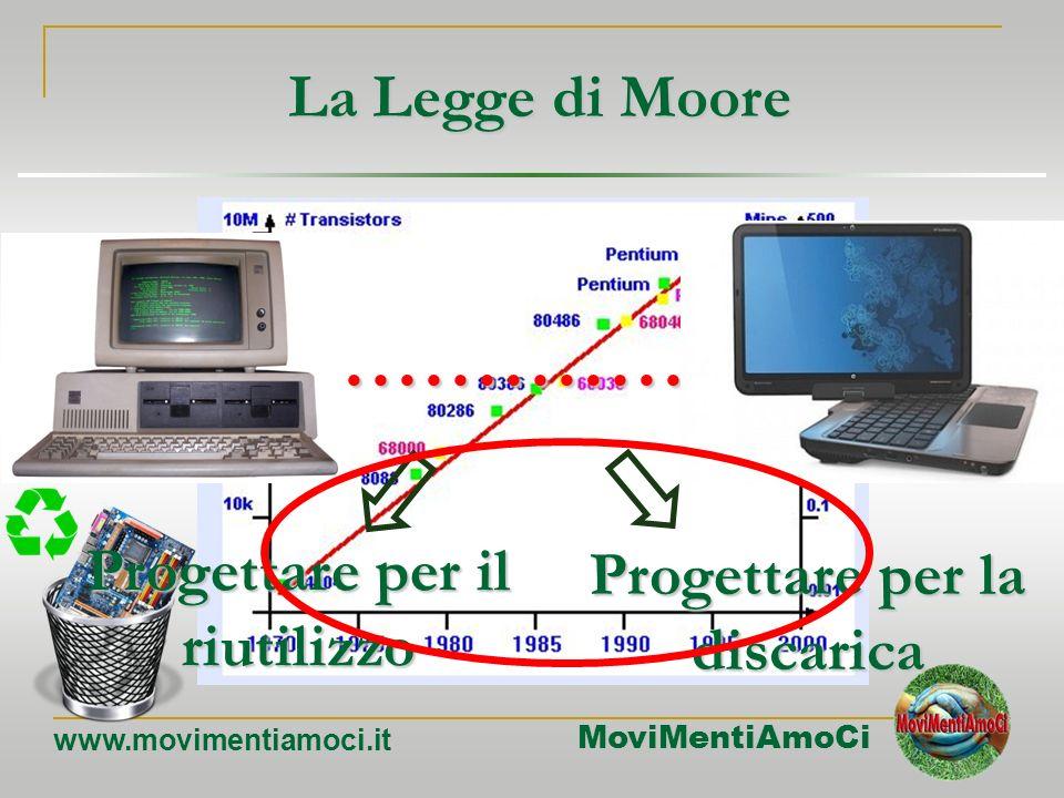 MoviMentiAmoCi www.movimentiamoci.it Il materiale informatico così ottenuto viene consegnato o regalato a persone ed enti che ne abbiano bisogno, in p
