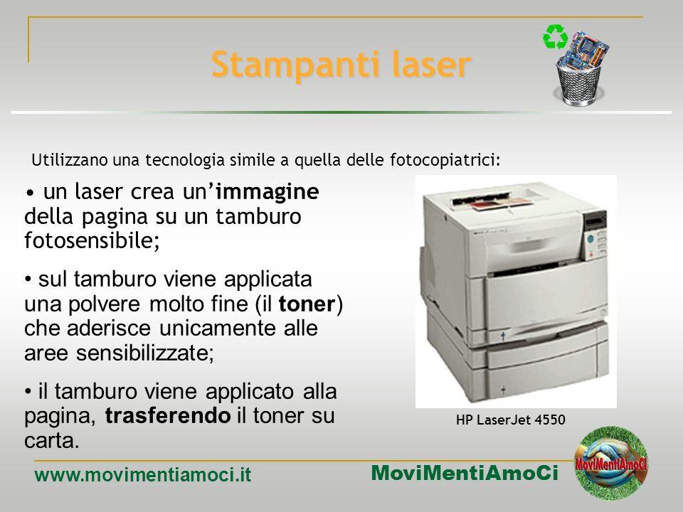 MoviMentiAmoCi www.movimentiamoci.it Stampanti a getto dinchiostro Le stampanti a getto dinchiostro, come suggerisce il nome, sono dotate di ugelli ch