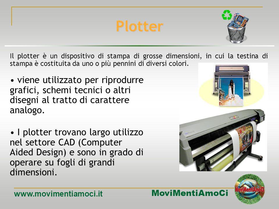 MoviMentiAmoCi www.movimentiamoci.it Stampanti multifunzione Esistono poi dispositivi che concentrano le funzionalità di più periferiche in una sola,