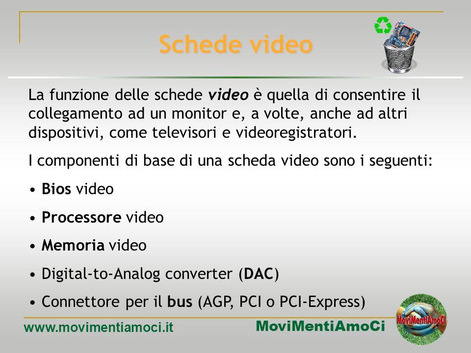 MoviMentiAmoCi www.movimentiamoci.it Schede audio Storicamente, la diffusione delle schede audio è legata al supporto che fornivano ai giochi per comp