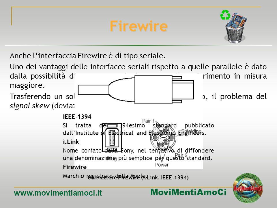 MoviMentiAmoCi www.movimentiamoci.it Usb (Universal Serial Bus) E una connessione di tipo seriale. Consente di collegare più periferiche (fino a 127)