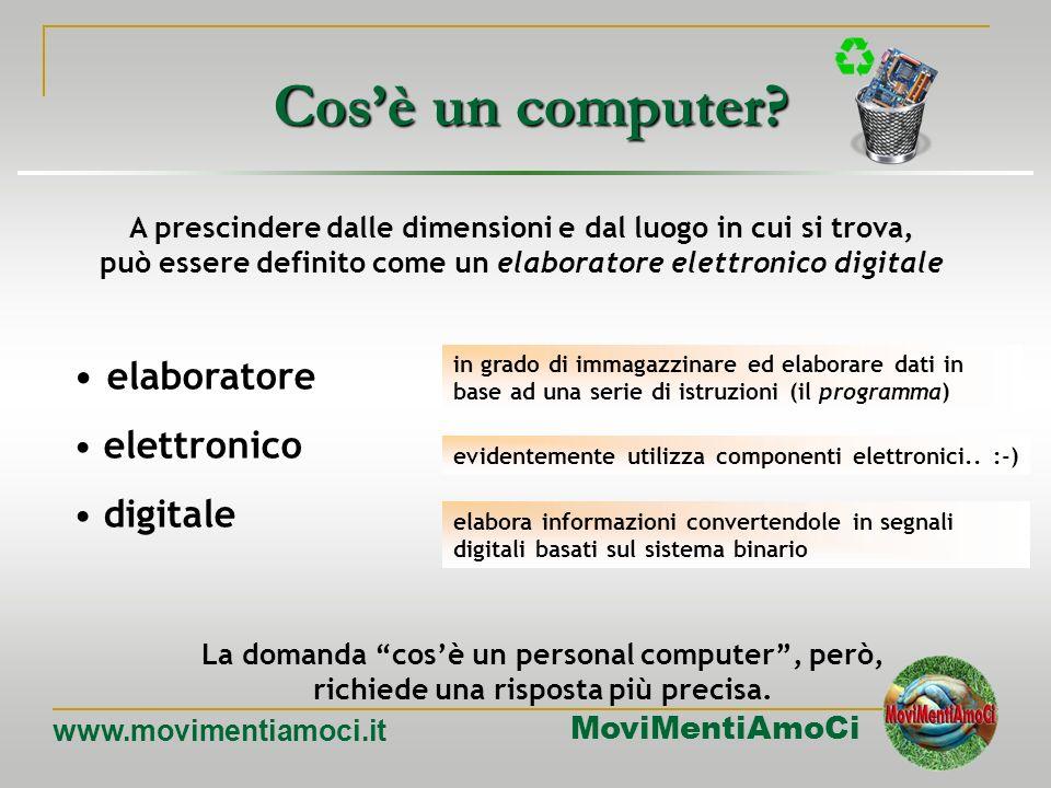 MoviMentiAmoCi www.movimentiamoci.it Proiezione video